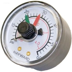 Ensure your gauge is fully functional.