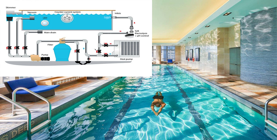 how to work swimming pool
